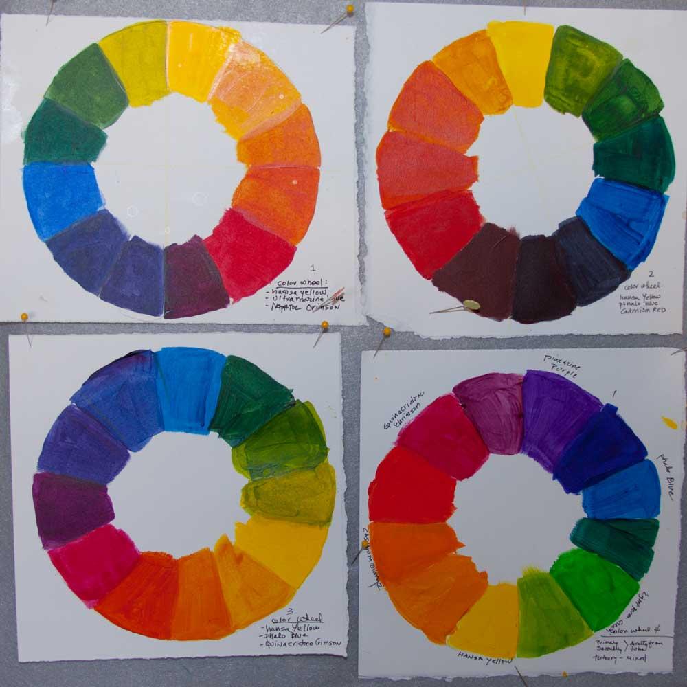 Изо Цветовой Круг Знакомство С Красками